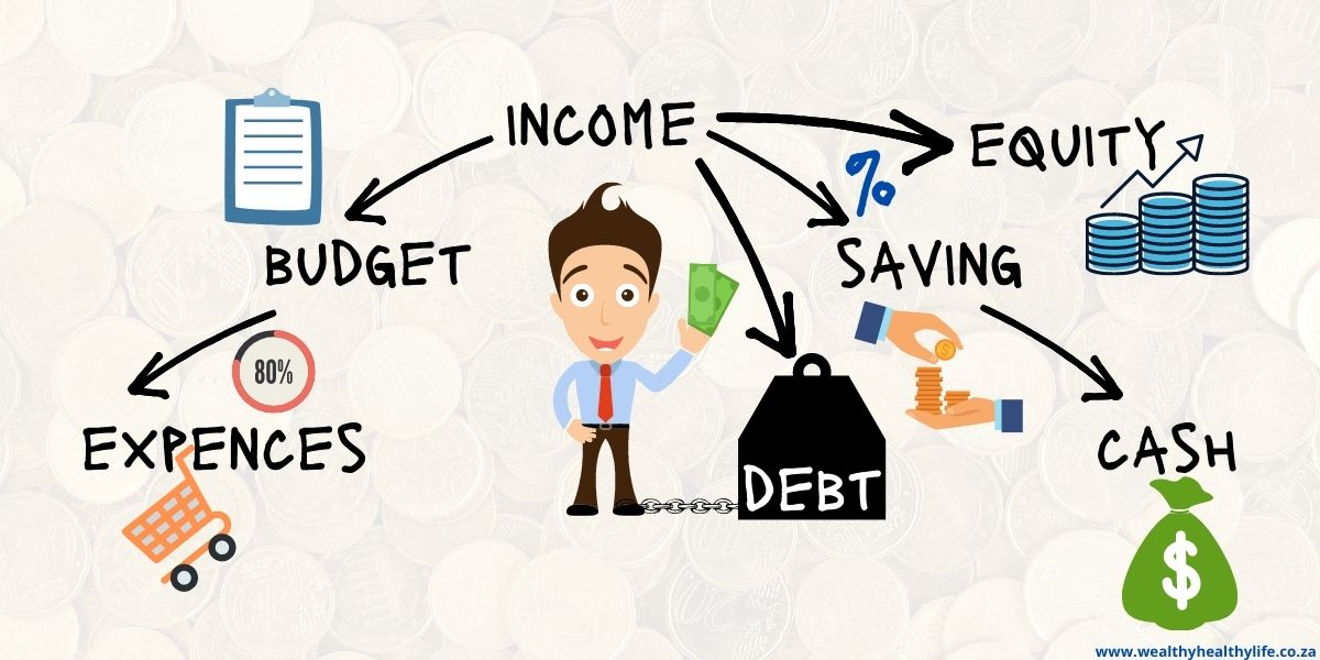 What is Financial Literacy – 7 Basic Principles